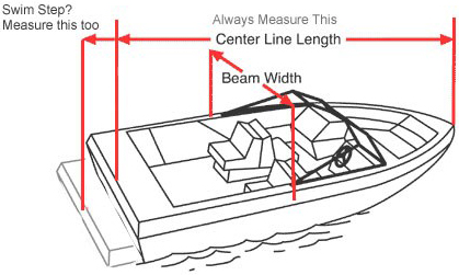 diagram showing how to measure your boat