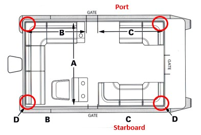Note pontoon boat inside corners