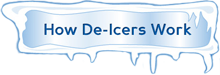 Infographic: How De-Icers Work