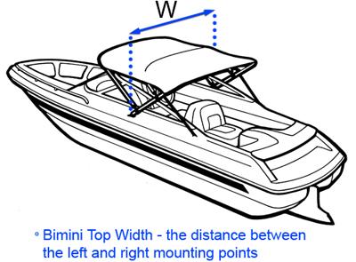 Bimini top measurements