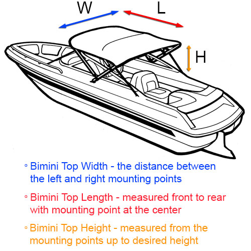How to measure for bimini tops